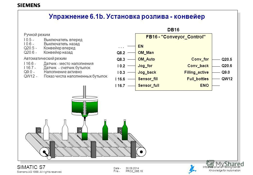Date -30.09.2014 File -PRO2_06E.15 SIMATIC S7 Siemens AG 1999. All rights reserved. Information and Training Center Knowledge for Automation Упражнение 6.1b. Установка розлива - конвейер Ручной режим I 0.5 - Выключатель вперед I 0.6 - Выключатель наз