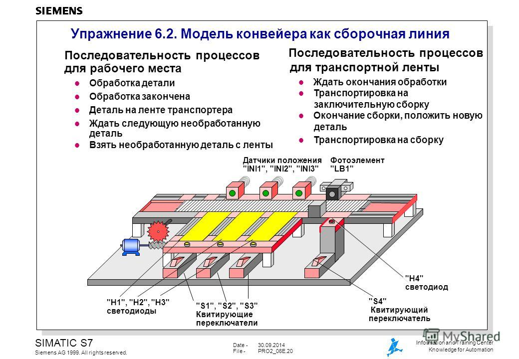 Date -30.09.2014 File -PRO2_06E.20 SIMATIC S7 Siemens AG 1999. All rights reserved. Information and Training Center Knowledge for Automation Упражнение 6.2. Модель конвейера как сборочная линия