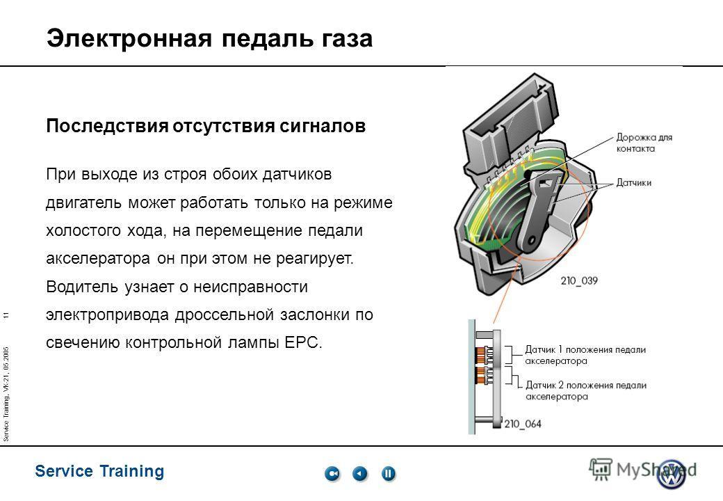 11 Service Training Service Training, VK-21, 05.2005 Последствия отсутствия сигналов При выходе из строя обоих датчиков двигатель может работать только на режиме холостого хода, на перемещение педали акселератора он при этом не реагирует. Водитель уз