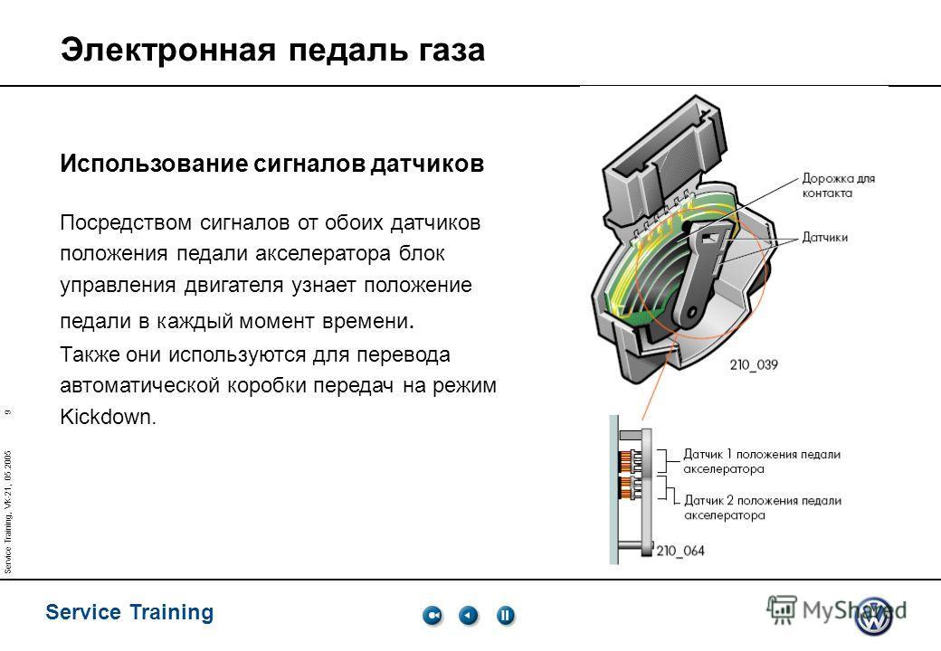 9 Service Training Service Training, VK-21, 05.2005 Использование сигналов датчиков Посредством сигналов от обоих датчиков положения педали акселератора блок управления двигателя узнает положение педали в каждый момент времени. Также они используются
