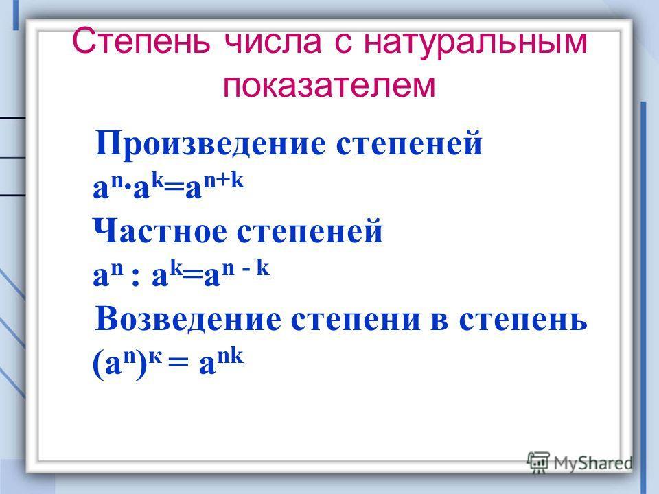 Степень числа с натуральным показателем Произведение степеней a n ·a k =a n+k Частное степеней a n : a k =a n - k Возведение степени в степень (a n ) к = a nk