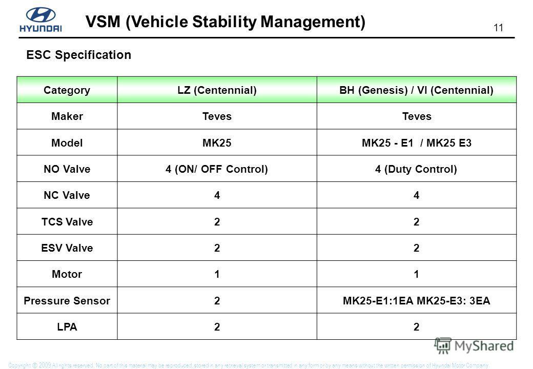 11 VSM (Vehicle Stability Management) Copyright 2009 All rights reserved. No part of this material may be reproduced, stored in any retrieval system or transmitted in any form or by any means without the written permission of Hyundai Motor Company. C