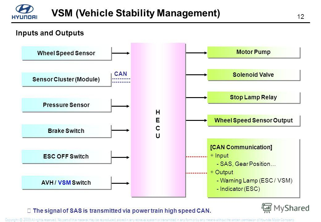 12 VSM (Vehicle Stability Management) Copyright 2009 All rights reserved. No part of this material may be reproduced, stored in any retrieval system or transmitted in any form or by any means without the written permission of Hyundai Motor Company. S