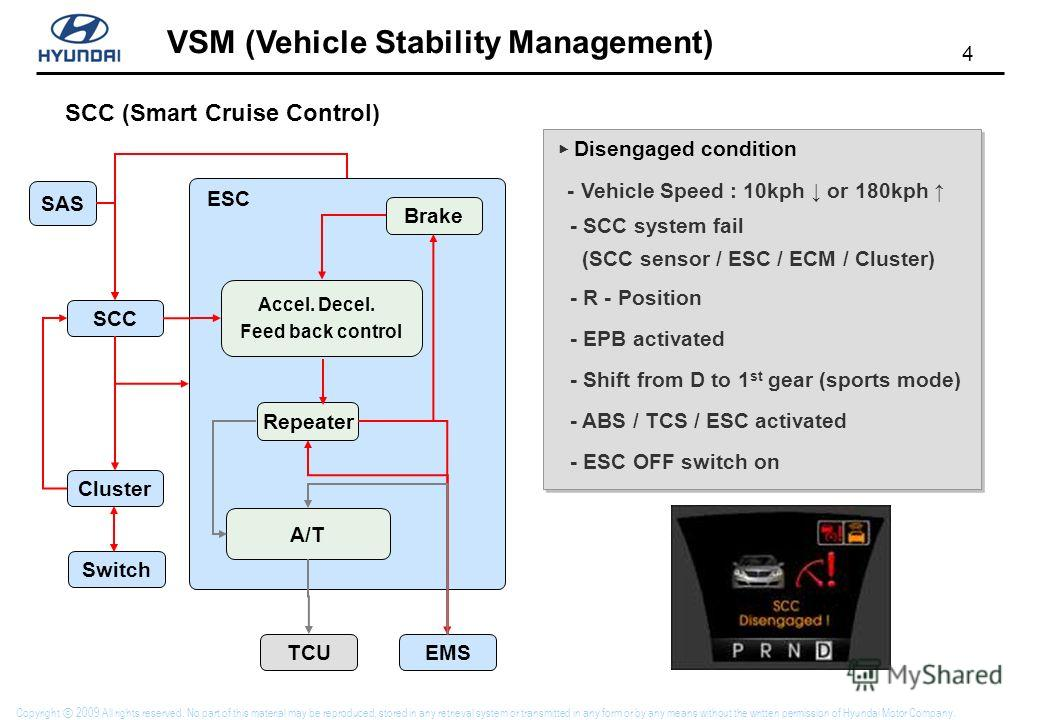4 VSM (Vehicle Stability Management) Copyright 2009 All rights reserved. No part of this material may be reproduced, stored in any retrieval system or transmitted in any form or by any means without the written permission of Hyundai Motor Company. SC
