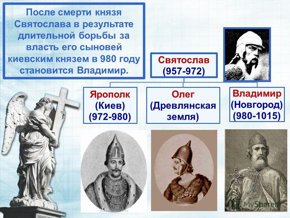 Святослав (957-972) Ярополк (Киев) (972-980) Олег (Древлянская земля) Владимир (Новгород) (980-1015) После смерти князя Святослава в результате длительной борьбы за власть его сыновей киевским князем в 980 году становится Владимир.