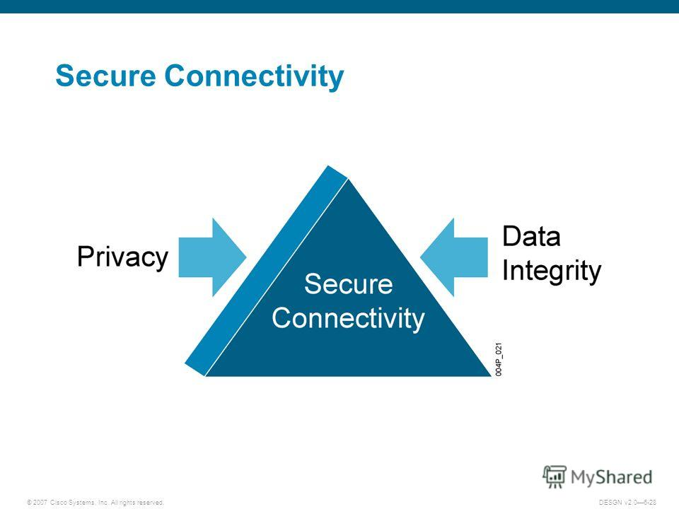 © 2007 Cisco Systems, Inc. All rights reserved.DESGN v2.06-28 Secure Connectivity