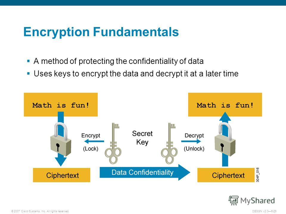 © 2007 Cisco Systems, Inc. All rights reserved.DESGN v2.06-29 Encryption Fundamentals A method of protecting the confidentiality of data Uses keys to encrypt the data and decrypt it at a later time