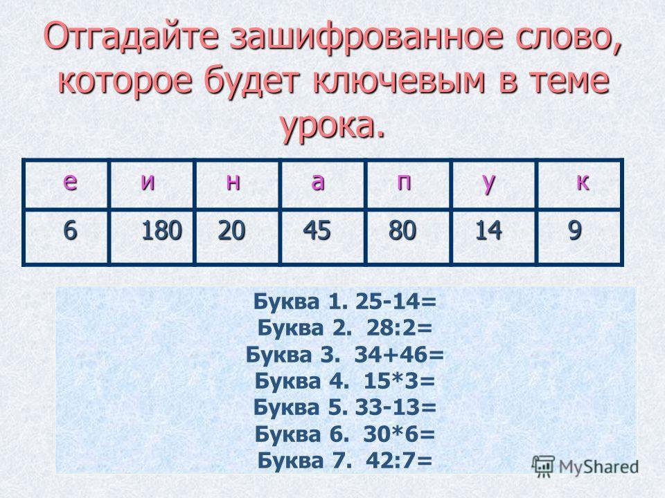 Отгадайте зашифрованное слово, которое будет ключевым в теме урока. е и н а п у к 6 180 180 20 20 45 45 80 80 14 14 9 Буква 1. 25-14= Буква 2. 28:2= Буква 3. 34+46= Буква 4. 15*3= Буква 5. 33-13= Буква 6. 30*6= Буква 7. 42:7=