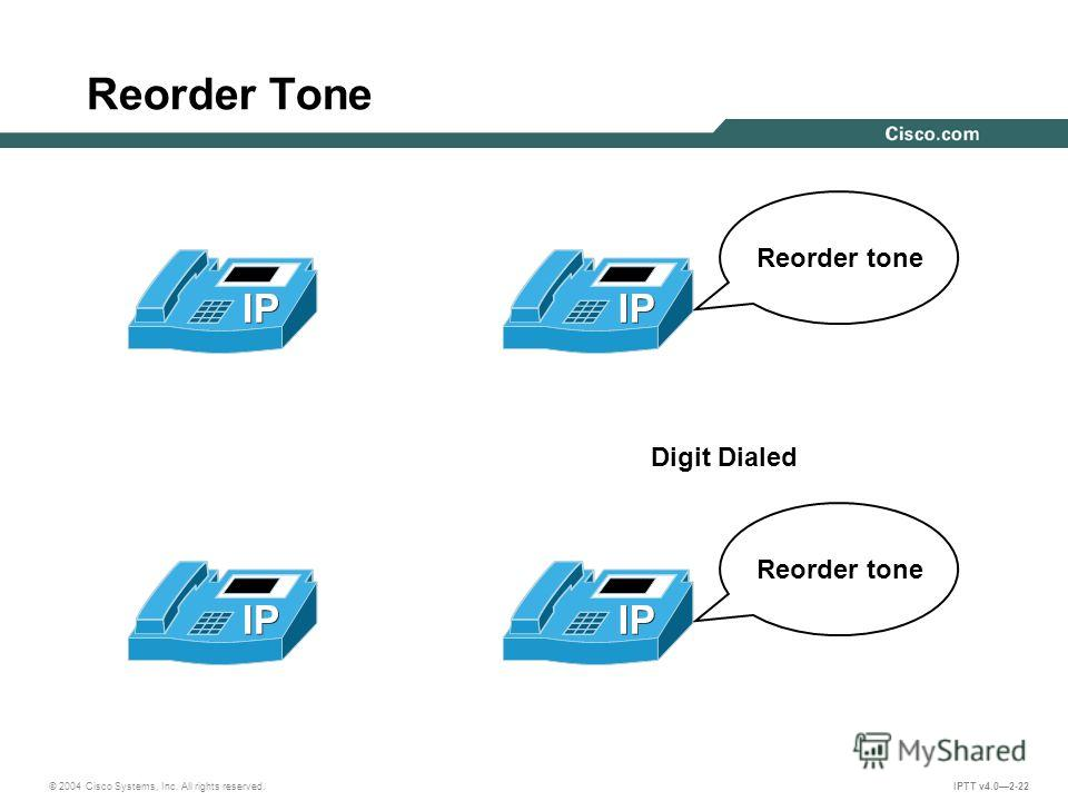 © 2004 Cisco Systems, Inc. All rights reserved. IPTT v4.02-22 Reorder Tone Digit Dialed Reorder tone