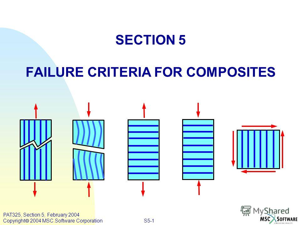 S5-1 PAT325, Section 5, February 2004 Copyright 2004 MSC.Software Corporation SECTION 5 FAILURE CRITERIA FOR COMPOSITES