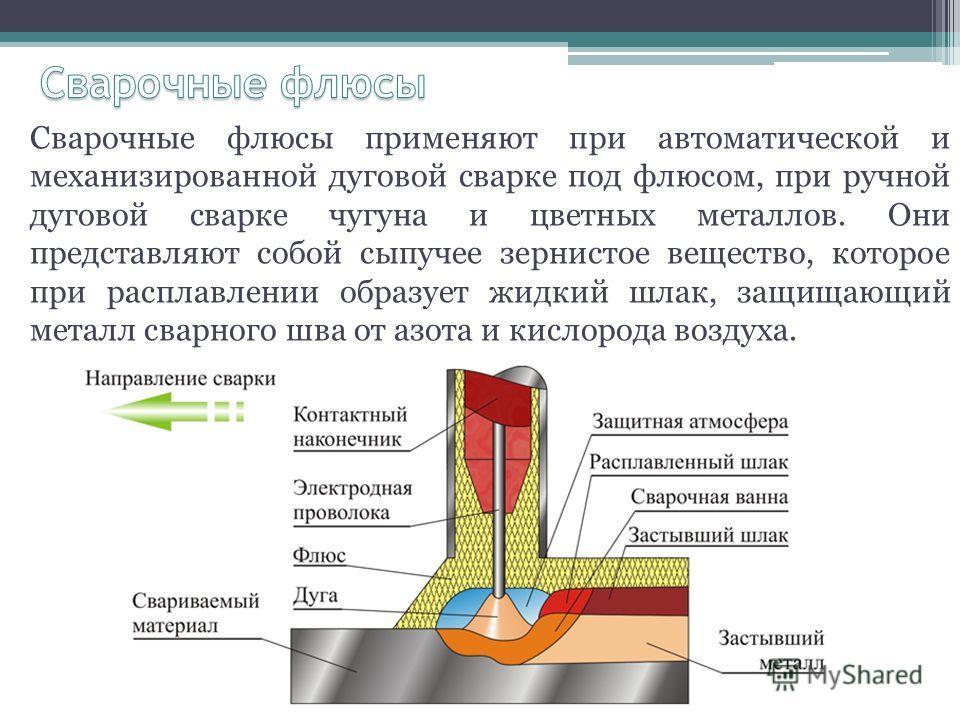Сварочные флюсы применяют при автоматической и механизированной дуговой сварке под флюсом, при ручной дуговой сварке чугуна и цветных металлов. Они представляют собой сыпучее зернистое вещество, которое при расплавлении образует жидкий шлак, защищающ