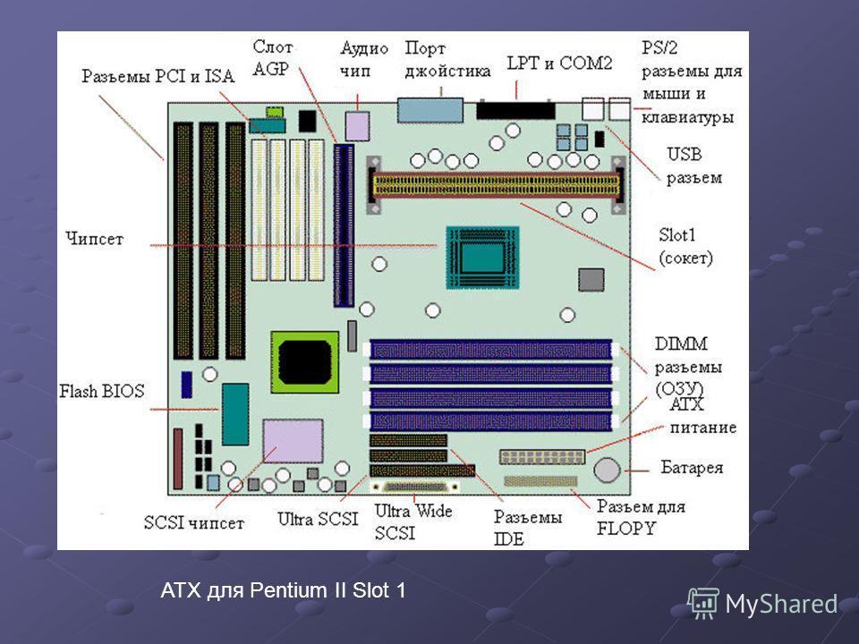 ATX для Pentium II Slot 1