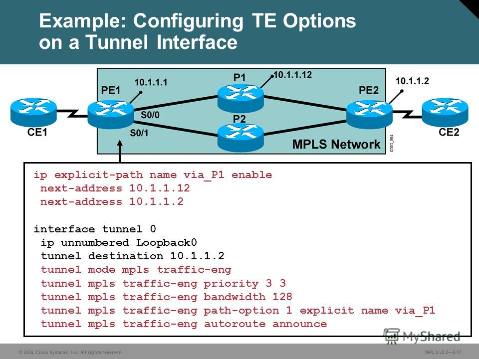 © 2006 Cisco Systems, Inc. All rights reserved. MPLS v2.28-17 Example: Configuring TE Options on a Tunnel Interface ip explicit-path name via_P1 enable next-address 10.1.1.12 next-address 10.1.1.2 interface tunnel 0 ip unnumbered Loopback0 tunnel des