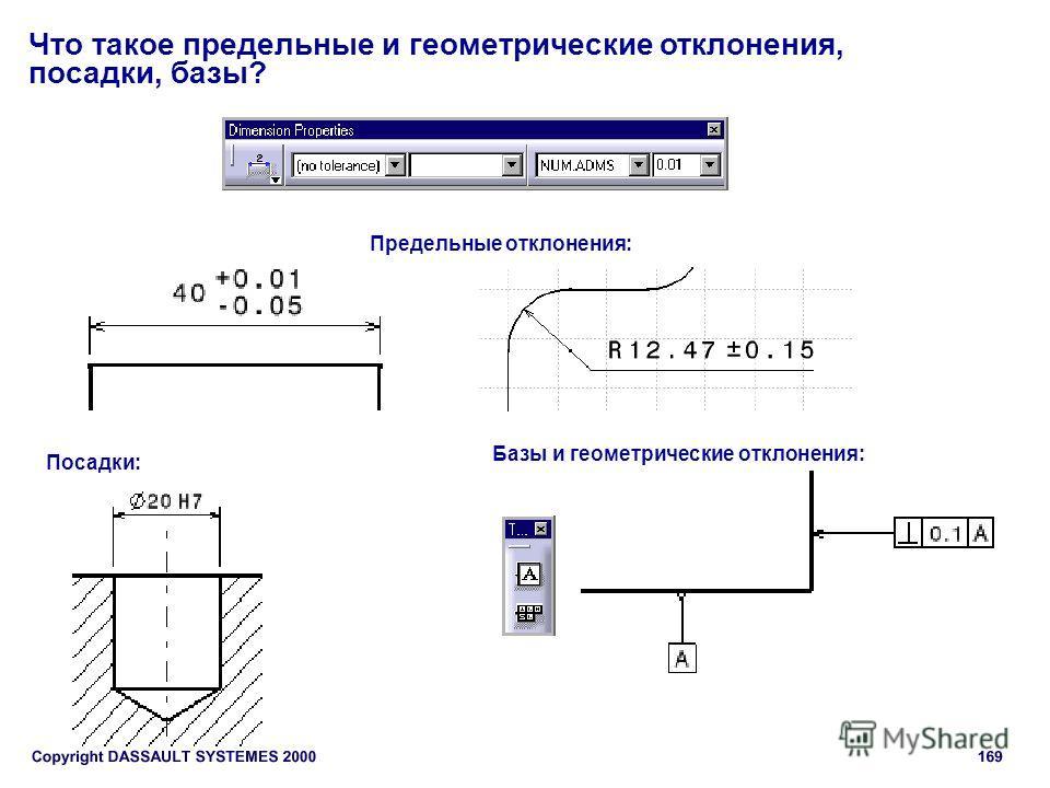 Что такое предельные и геометрические отклонения, посадки, базы? Предельные отклонения: Посадки: Базы и геометрические отклонения: