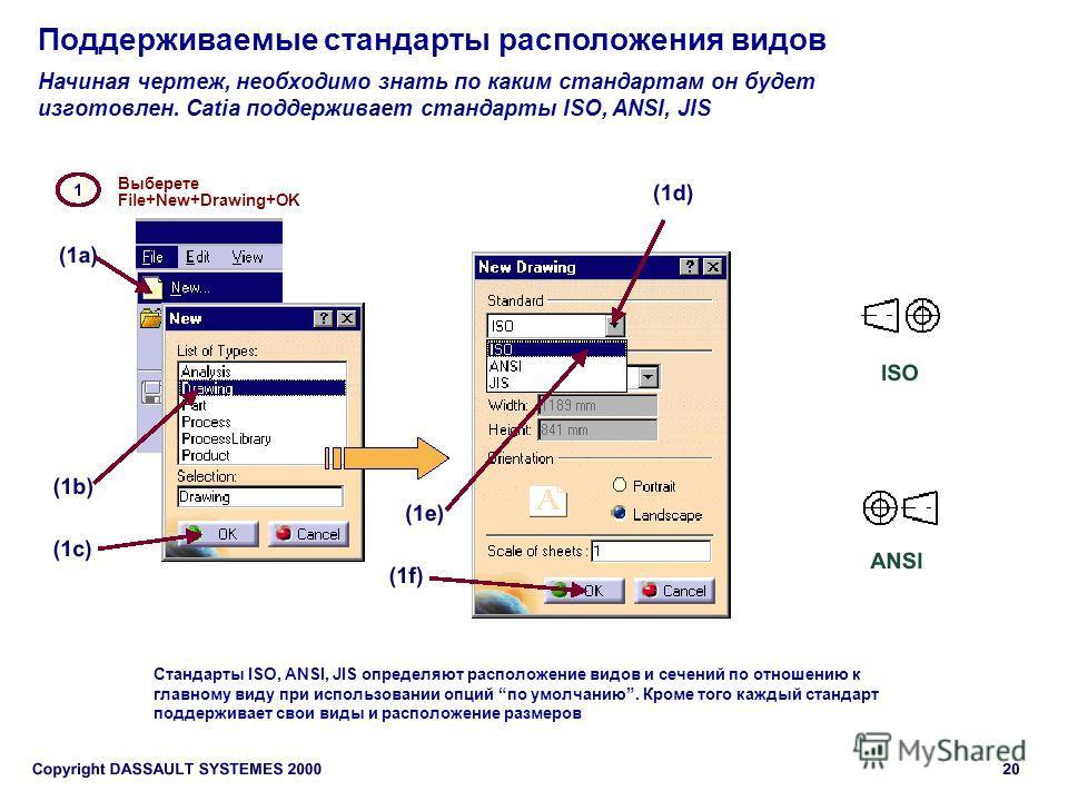 Поддерживаемые стандарты расположения видов Начиная чертеж, необходимо знать по каким стандартам он будет изготовлен. Catia поддерживает стандарты ISO, ANSI, JIS Выберете File+New+Drawing+OK Стандарты ISO, ANSI, JIS определяют расположение видов и се