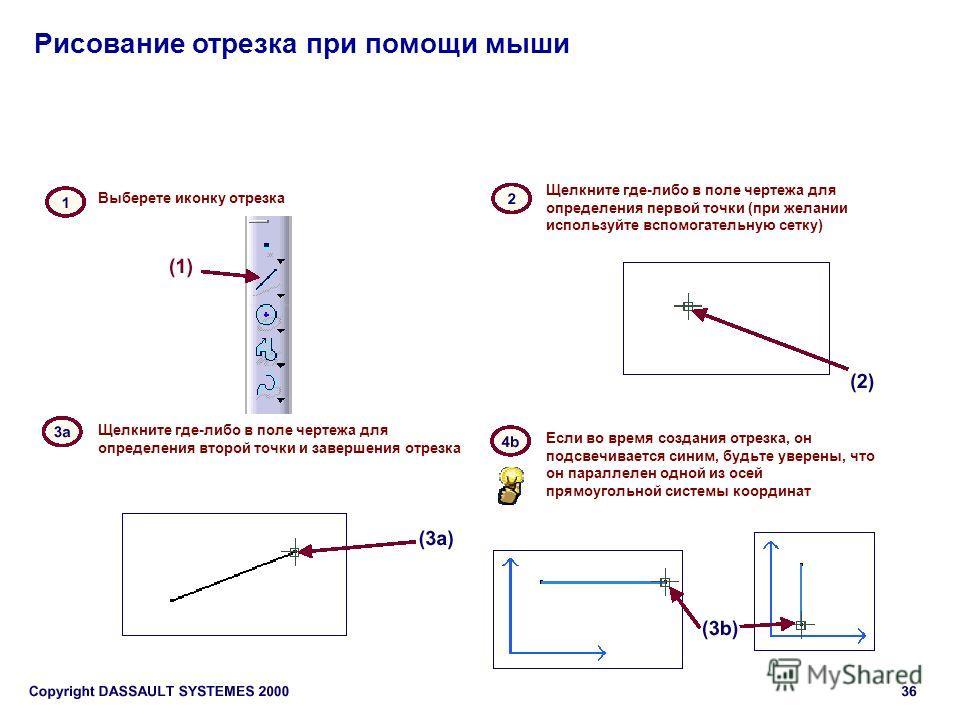 Рисование отрезка при помощи мыши Выберете иконку отрезка Щелкните где-либо в поле чертежа для определения первой точки (при желании используйте вспомогательную сетку) Щелкните где-либо в поле чертежа для определения второй точки и завершения отрезка