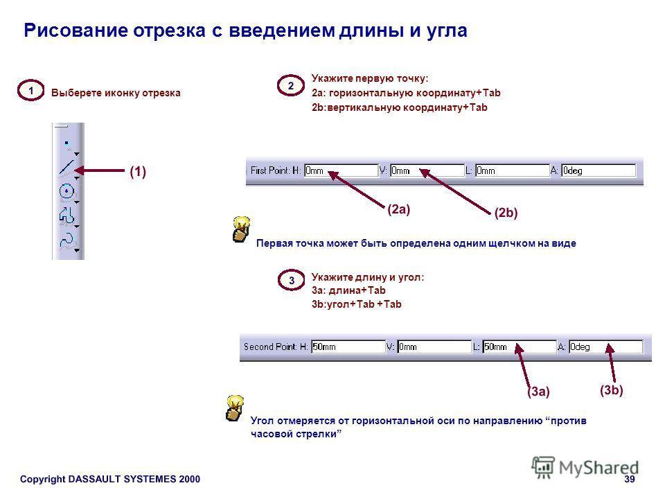 Рисование отрезка с введением длины и угла Выберете иконку отрезка Укажите первую точку: 2a: горизонтальную координату+Tab 2b:вертикальную координату+Tab Укажите длину и угол: 3a: длина+Tab 3b:угол+Tab +Tab Угол отмеряется от горизонтальной оси по на