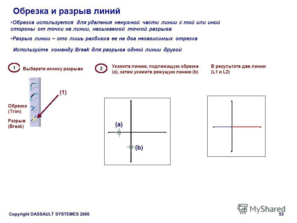 Обрезка и разрыв линий Обрезка используется для удаления ненужной части линии с той или иной стороны от точки на линии, называемой точкой разрыва Разрыв линии – это лишь разбивка ее на два независимых отрезка Используйте команду Break для разрыва одн