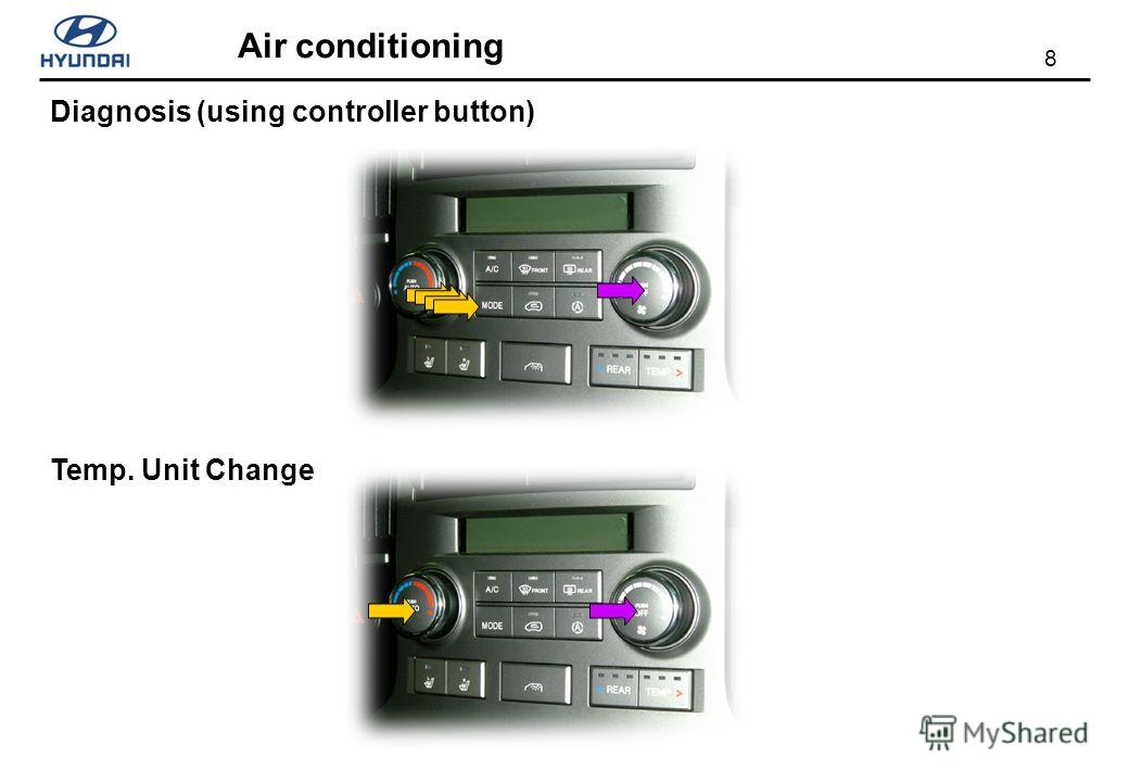 8 Air conditioning Diagnosis (using controller button) Temp. Unit Change
