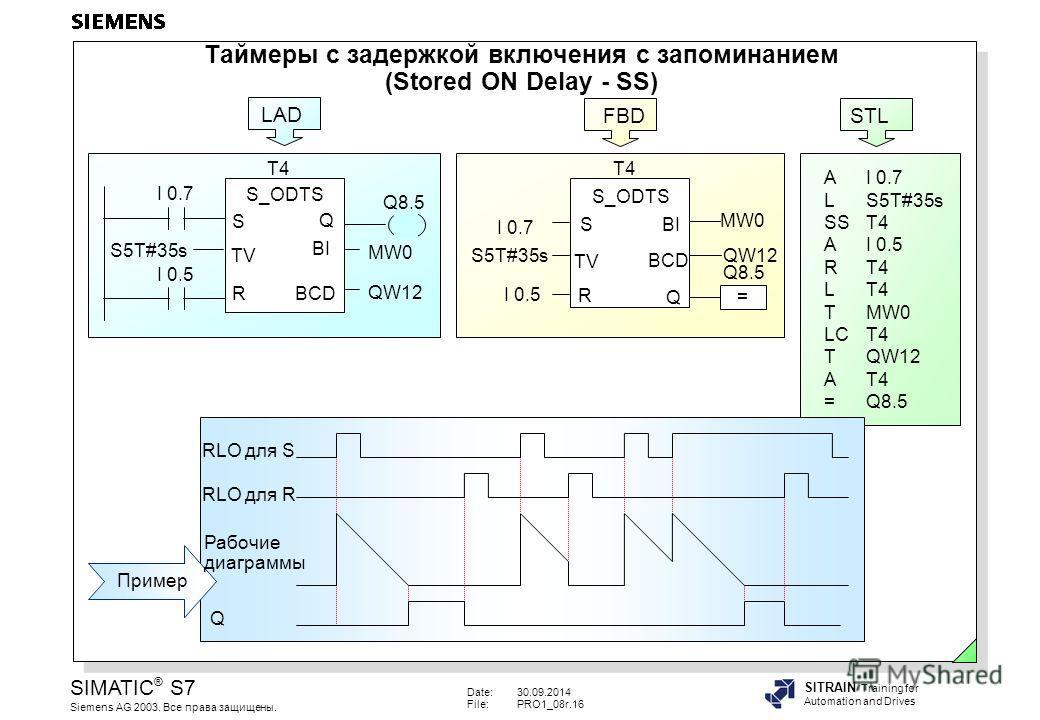 Date:30.09.2014 File:PRO1_08r.16 SIMATIC ® S7 Siemens AG 2003. Все права защищены. SITRAIN Training for Automation and Drives Таймеры с задержкой включения с запоминанием (Stored ON Delay - SS) STL AI 0.7 LS5T#35s SST4 AI 0.5 RT4 LT4 TMW0 LCT4 TQW12