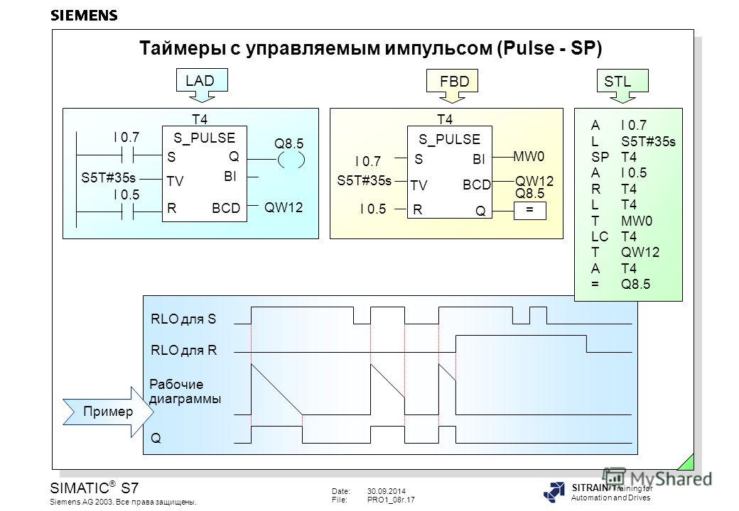 Date:30.09.2014 File:PRO1_08r.17 SIMATIC ® S7 Siemens AG 2003. Все права защищены. SITRAIN Training for Automation and Drives Таймеры с управляемым импульсом (Pulse - SP) FBD S_PULSE TV Q BI R I 0.7 I 0.5 S5T#35s MW0 QW12 T4 BCD = Q8.5 S RLO для S RL