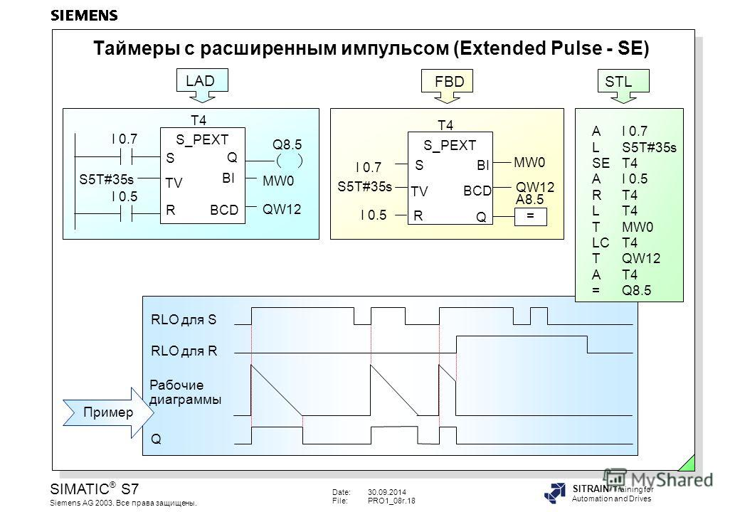 Date:30.09.2014 File:PRO1_08r.18 SIMATIC ® S7 Siemens AG 2003. Все права защищены. SITRAIN Training for Automation and Drives Таймеры с расширенным импульсом (Extended Pulse - SE) LAD T4 S_PEXT TV S Q BCD BI R I 0.7 I 0.5 S5T#35s Q8.5 MW0 QW12 FBD S_