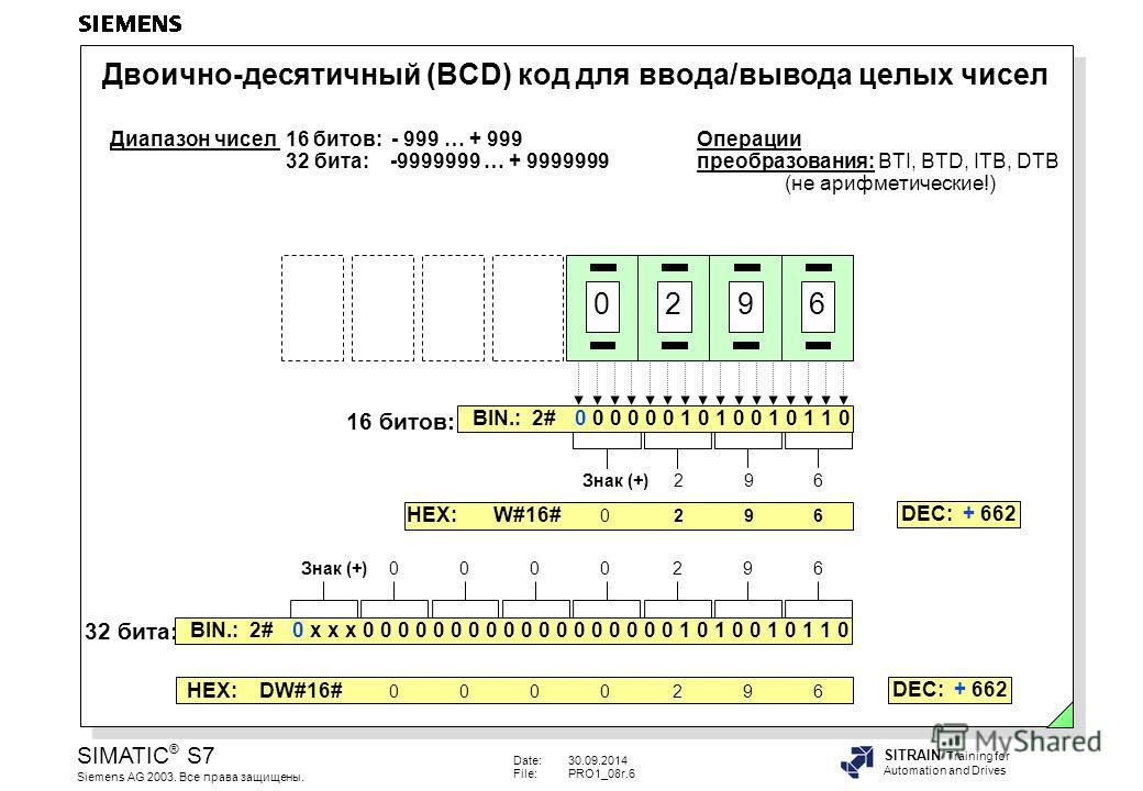 Date:30.09.2014 File:PRO1_08r.6 SIMATIC ® S7 Siemens AG 2003. Все права защищены. SITRAIN Training for Automation and Drives Двоично-десятичный (BCD) код для ввода/вывода целых чисел 6920 Диапазон чисел 16 битов: - 999 … + 999 32 бита: -9999999 … + 9