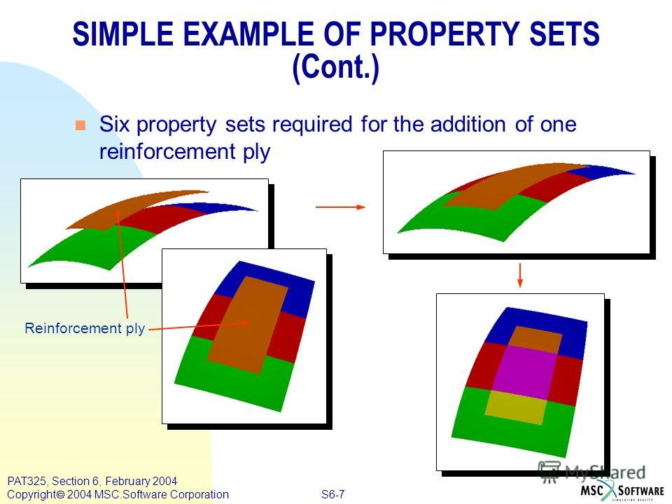 S6-7 PAT325, Section 6, February 2004 Copyright 2004 MSC.Software Corporation n Six property sets required for the addition of one reinforcement ply SIMPLE EXAMPLE OF PROPERTY SETS (Cont.) Reinforcement ply