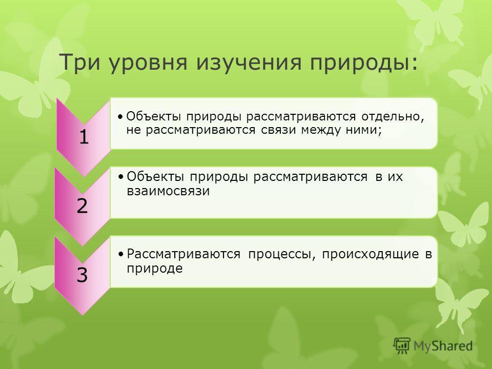 Три уровня изучения природы: 1 Объекты природы рассматриваются отдельно, не рассматриваются связи между ними; 2 Объекты природы рассматриваются в их взаимосвязи 3 Рассматриваются процессы, происходящие в природе