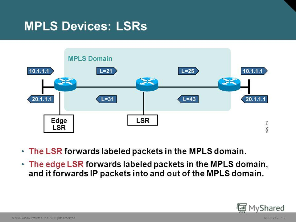 © 2006 Cisco Systems, Inc. All rights reserved. MPLS v2.21-9 MPLS Devices: LSRs The LSR forwards labeled packets in the MPLS domain. The edge LSR forwards labeled packets in the MPLS domain, and it forwards IP packets into and out of the MPLS domain.