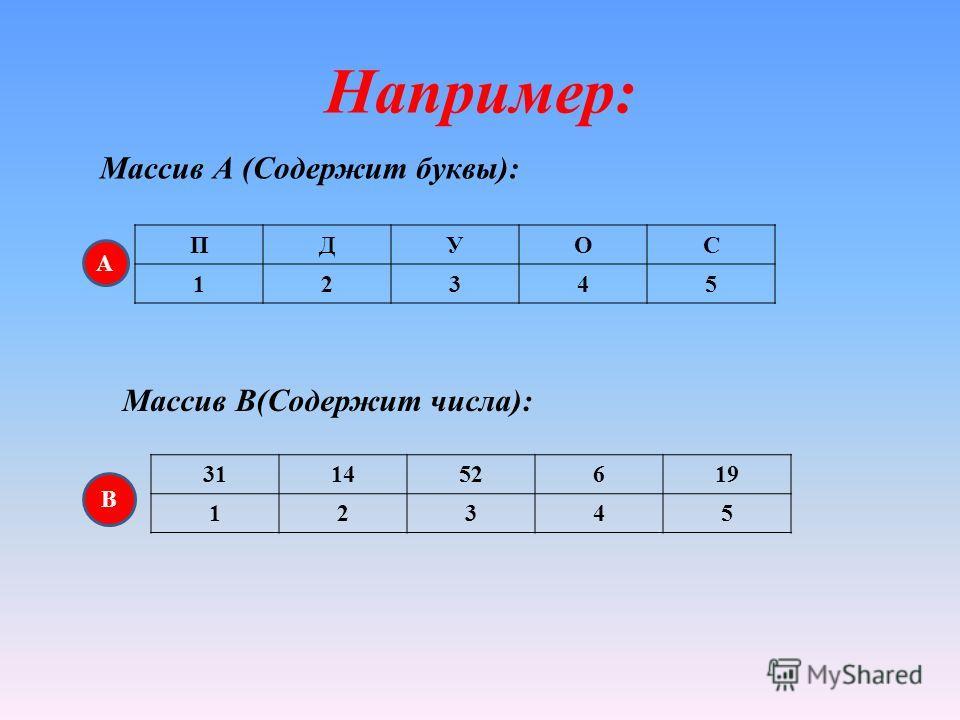 Например: Массив А (Содержит буквы): ПДУОС 12345 Массив В(Содержит числа): 311452619 12345 А В