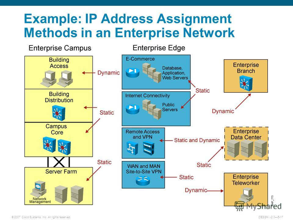 © 2007 Cisco Systems, Inc. All rights reserved.DESGN v2.05-17 Example: IP Address Assignment Methods in an Enterprise Network
