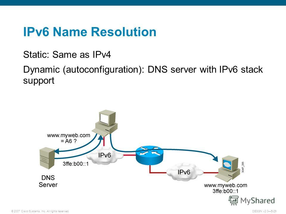 © 2007 Cisco Systems, Inc. All rights reserved.DESGN v2.05-29 IPv6 Name Resolution Static: Same as IPv4 Dynamic (autoconfiguration): DNS server with IPv6 stack support