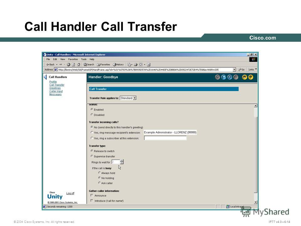 © 2004 Cisco Systems, Inc. All rights reserved. IPTT v4.06-14 Call Handler Call Transfer