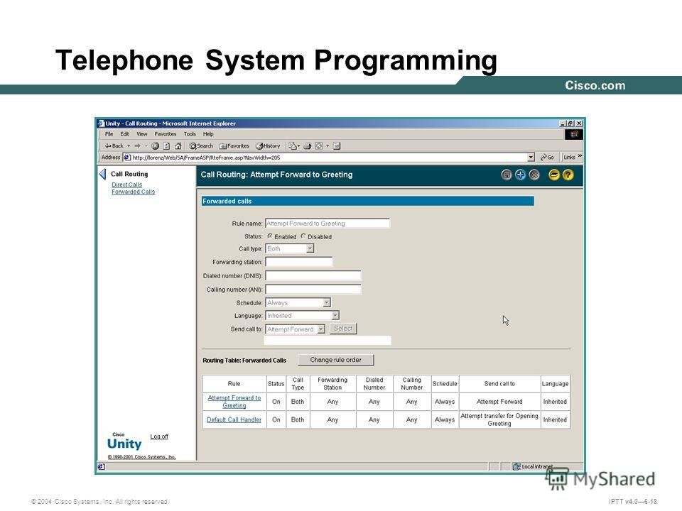 © 2004 Cisco Systems, Inc. All rights reserved. IPTT v4.06-18 Telephone System Programming