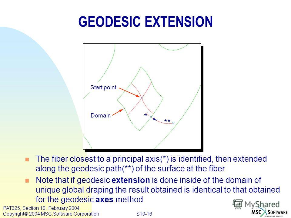 S10-16 PAT325, Section 10, February 2004 Copyright 2004 MSC.Software Corporation GEODESIC EXTENSION n The fiber closest to a principal axis(*) is identified, then extended along the geodesic path(**) of the surface at the fiber n Note that if geodesi