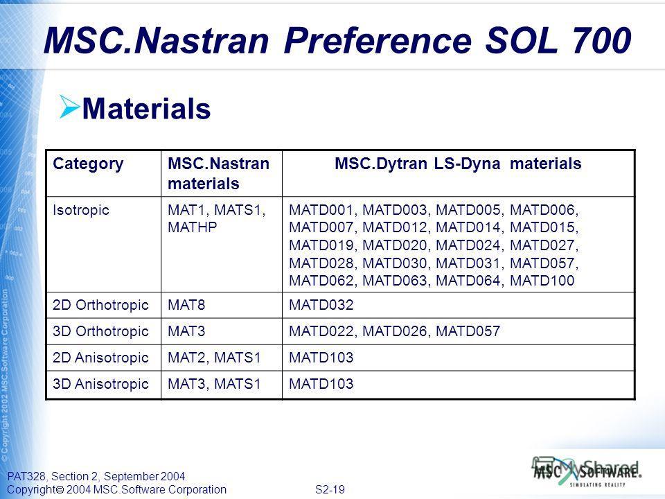 PAT328, Section 2, September 2004 Copyright 2004 MSC.Software Corporation S2-19 Materials MSC.Nastran Preference SOL 700 CategoryMSC.Nastran materials MSC.Dytran LS-Dyna materials IsotropicMAT1, MATS1, MATHP MATD001, MATD003, MATD005, MATD006, MATD00