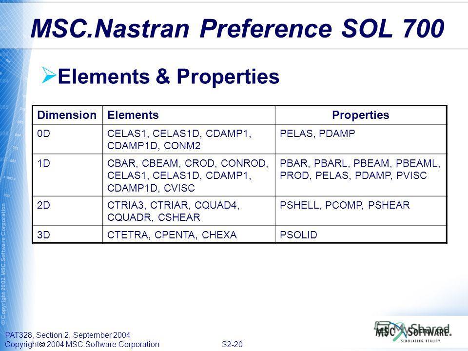 PAT328, Section 2, September 2004 Copyright 2004 MSC.Software Corporation S2-20 Elements & Properties MSC.Nastran Preference SOL 700 DimensionElementsProperties 0DCELAS1, CELAS1D, CDAMP1, CDAMP1D, CONM2 PELAS, PDAMP 1DCBAR, CBEAM, CROD, CONROD, CELAS