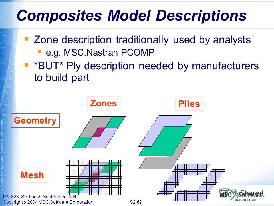 PAT328, Section 2, September 2004 Copyright 2004 MSC.Software Corporation S2-69 Composites Model Descriptions Plies Zones Geometry Mesh Zone description traditionally used by analysts e.g. MSC.Nastran PCOMP *BUT* Ply description needed by manufacture