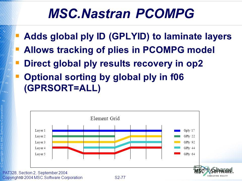 PAT328, Section 2, September 2004 Copyright 2004 MSC.Software Corporation S2-77 MSC.Nastran PCOMPG Adds global ply ID (GPLYID) to laminate layers Allows tracking of plies in PCOMPG model Direct global ply results recovery in op2 Optional sorting by g