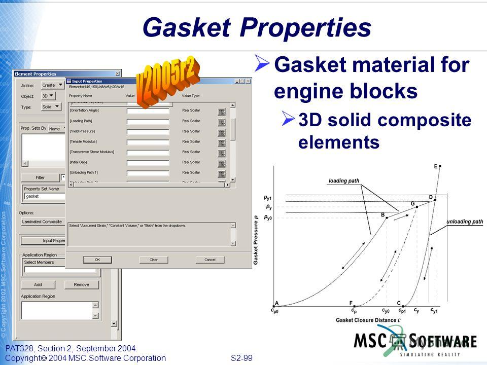 PAT328, Section 2, September 2004 Copyright 2004 MSC.Software Corporation S2-99 Gasket Properties Gasket material for engine blocks 3D solid composite elements