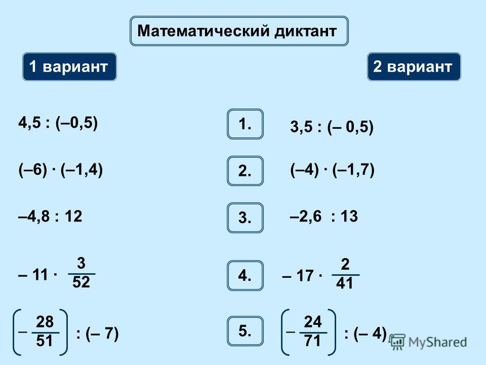 Математический диктант 1 вариант 2 вариант 1. 4,5 : (–0,5) 3,5 : (– 0,5) 2. (–6) · (–1,4)(–4) · (–1,7) 3. –4,8 : 12–2,6 : 13 4. 3 52 – 11 ·: (– 7) 28 51 – 2 41 – 17 · 5. : (– 4) 24 71 –