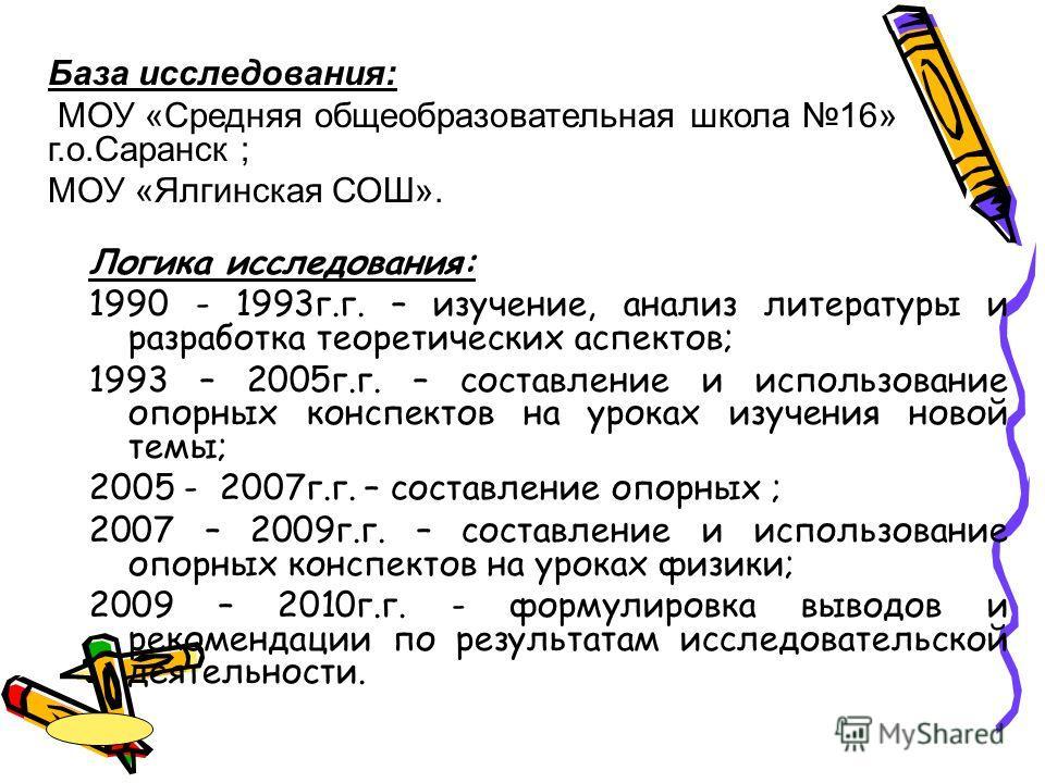 Логика исследования: 1990 - 1993 г.г. – изучение, анализ литературы и разработка теоретических аспектов; 1993 – 2005 г.г. – составление и использование опорных конспектов на уроках изучения новой темы; 2005 - 2007 г.г. – составление опорных ; 2007 –