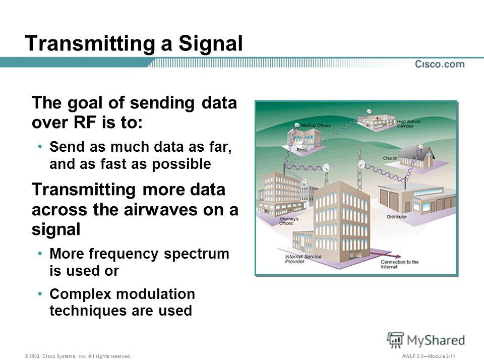 © 2002, Cisco Systems, Inc. All rights reserved. AWLF 3.0Module 2-11 Transmitting a Signal The goal of sending data over RF is to: Send as much data as far, and as fast as possible Transmitting more data across the airwaves on a signal More frequency