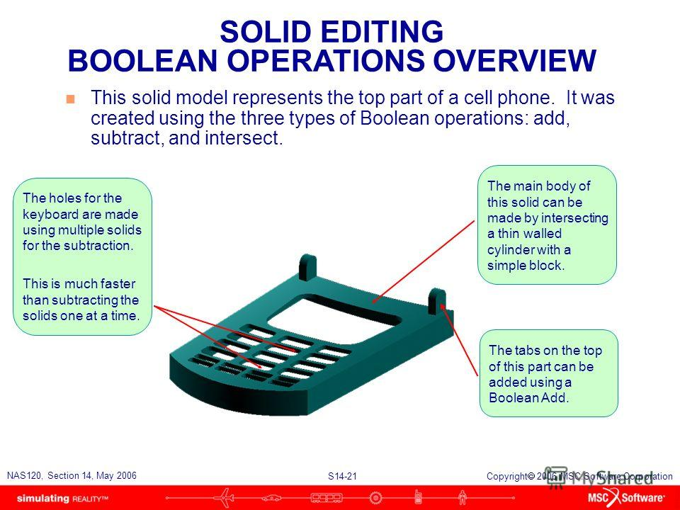 S14-21 NAS120, Section 14, May 2006 Copyright 2006 MSC.Software Corporation SOLID EDITING BOOLEAN OPERATIONS OVERVIEW n This solid model represents the top part of a cell phone. It was created using the three types of Boolean operations: add, subtrac