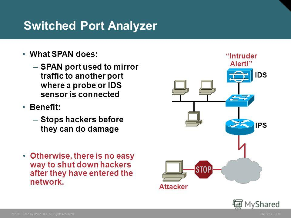 © 2006 Cisco Systems, Inc. All rights reserved. SND v2.03-10 Switched Port Analyzer What SPAN does: –SPAN port used to mirror traffic to another port where a probe or IDS sensor is connected Benefit: –Stops hackers before they can do damage Otherwise
