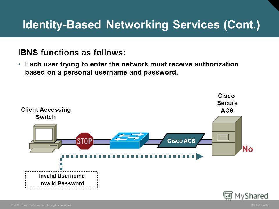 © 2006 Cisco Systems, Inc. All rights reserved. SND v2.03-5 IBNS functions as follows: Each user trying to enter the network must receive authorization based on a personal username and password. Valid Username Valid Password Yes Invalid Username Inva