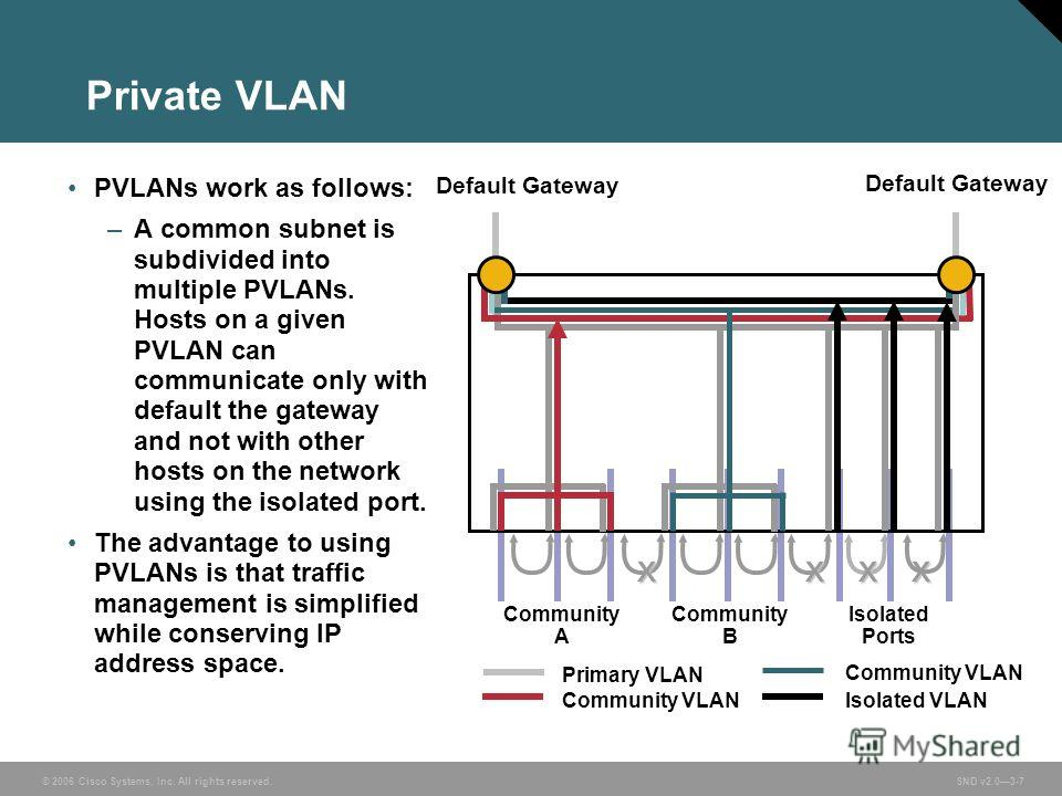 © 2006 Cisco Systems, Inc. All rights reserved. SND v2.03-7 Private VLAN Default Gateway Community A Community B Isolated Ports xxxx Community VLAN Isolated VLAN Primary VLAN Community VLAN PVLANs work as follows: –A common subnet is subdivided into
