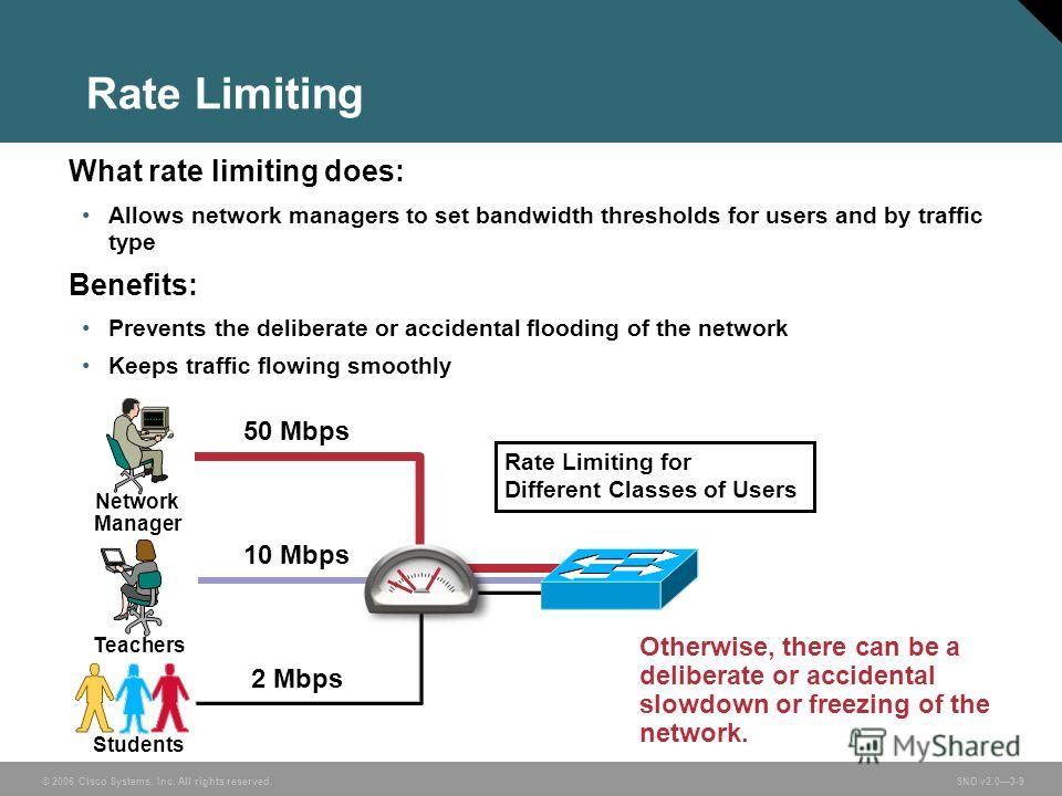 © 2006 Cisco Systems, Inc. All rights reserved. SND v2.03-9 Rate Limiting What rate limiting does: Allows network managers to set bandwidth thresholds for users and by traffic type Benefits: Prevents the deliberate or accidental flooding of the netwo