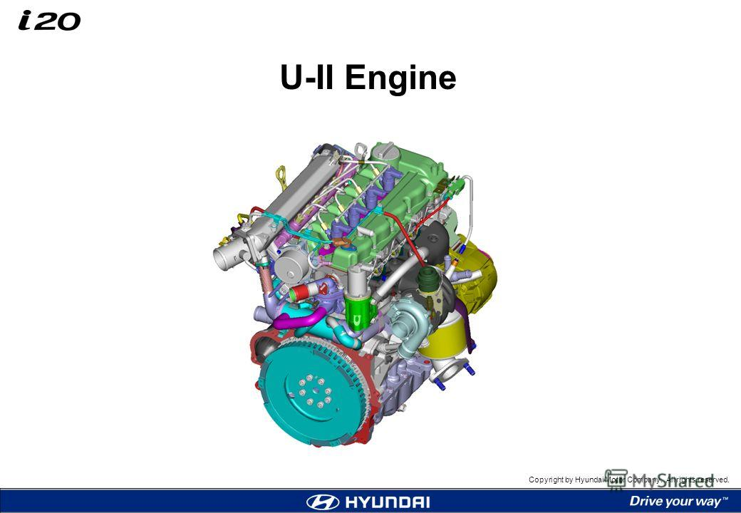 Copyright by Hyundai Motor Company. All rights reserved. U-II Engine
